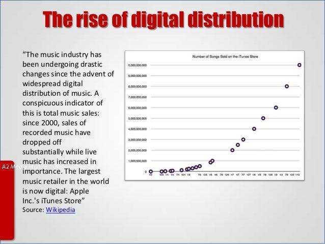 The Indie Musician's Guide To Digital Distribution