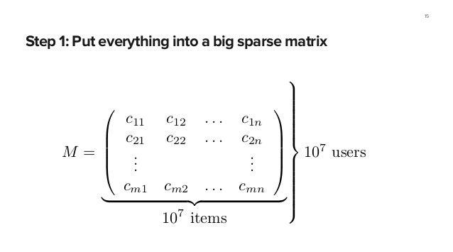 Step 1: Put everything into a big sparse matrix 15 @ . . . 7 . . . . . . . . . ... ... ... A a very big matrix too: M = 0 ...