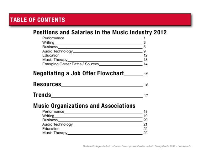 Music Salary Guide
