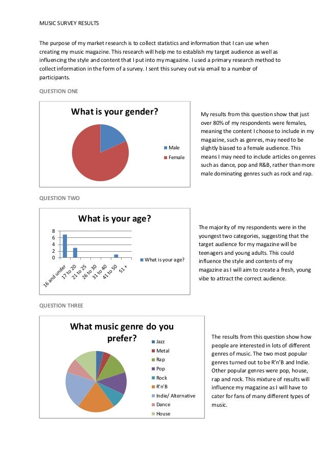 MUSIC SURVEY RESULTS The purpose of my market research is to collect statistics and information that I can use when creati...