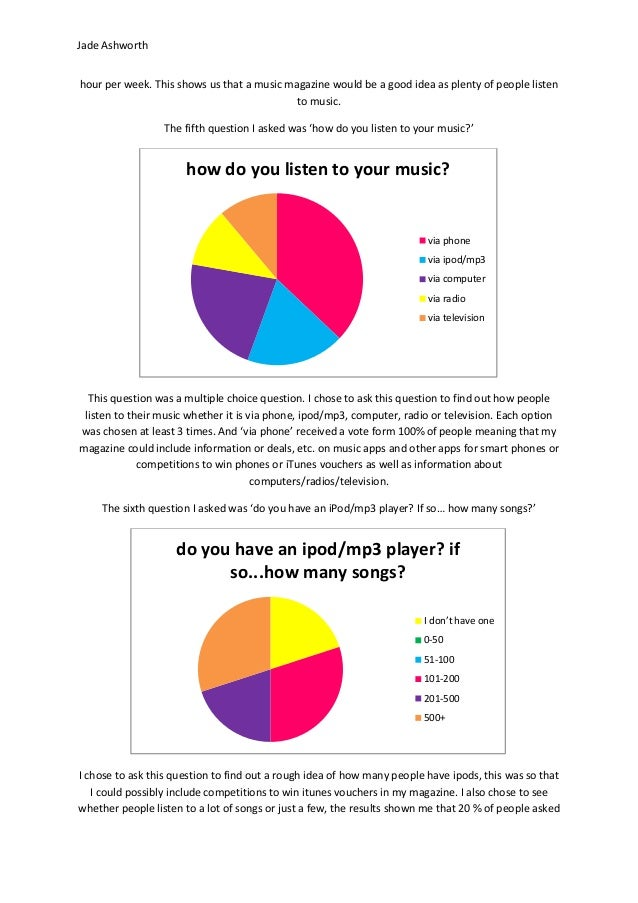 Music survey results (2) Slide 3