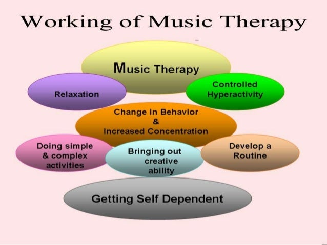 music therapy autism thesis Interaction in music therapy sessions and communication difficulties  attention  on music therapy with children with a diagnosis of autism [8,9] and it  phd  thesis, faculty of music, university of cambridge, cambridge, uk.
