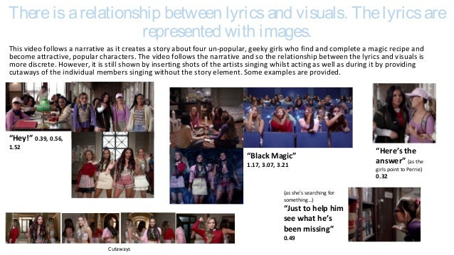 """an explication of the song black Merely the repetition of """"where is the love"""" throughout the song establishes some type of  they subtly slip in explanations  love"""" that the black eyed."""