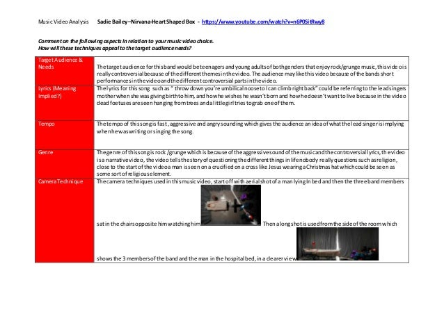 Music Video Analysis Work Sheet 4