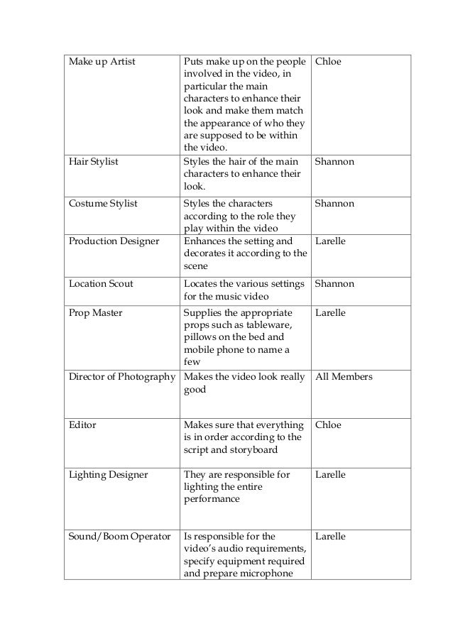 Music Video Production Team Roles Responsibility Table