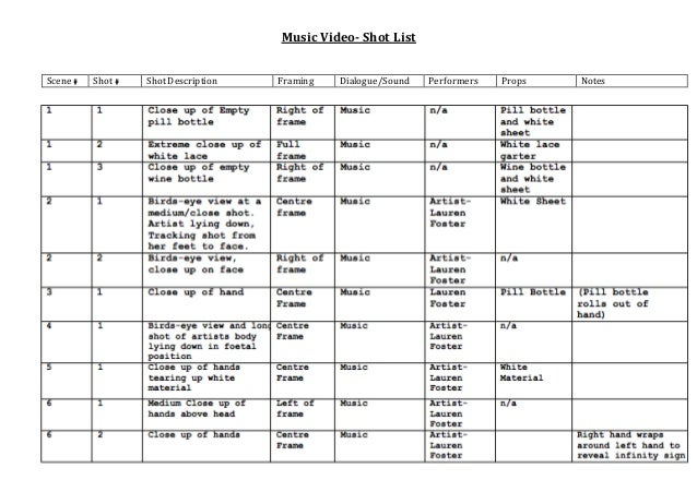 Music Video  Shot List Scene # Shot # Shot Description Framing  Dialogue/Sound Performers ...