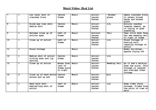 music-video-shot-list-2-638.jpg?cb=1423810560