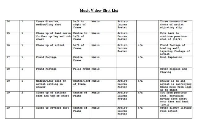 Music Video Shot List