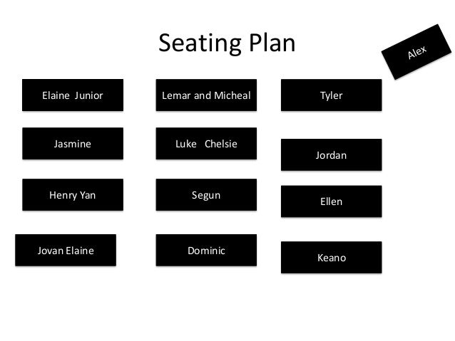 Seating Plan Elaine Junior   Lemar and Micheal   Tyler   Jasmine         Luke Chelsie                                     ...