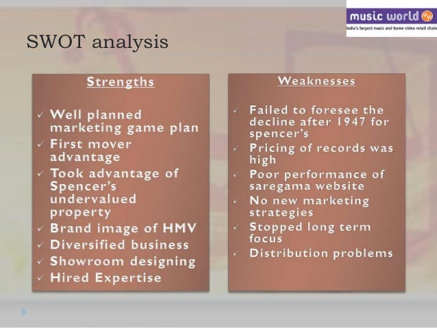 strengths and weaknesses of citibank What is a swot analysis it is a way of evaluating the strengths, weaknesses, opportunities, and threats that affect something see wikiwealth's swot tutorial for help remember, vote up the most important comments.