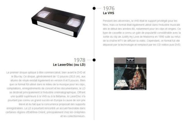 Histoire des « discothèques » ● Les années 90 : début de la dématérialisation => arrivée du mp3 ● Les années 2000 : la rév...