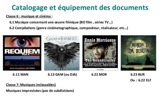 III. Collections musicales dématérialisées => Offre numérique en ligne => Bornes d'écoute de musique dématérialisée => Ser...