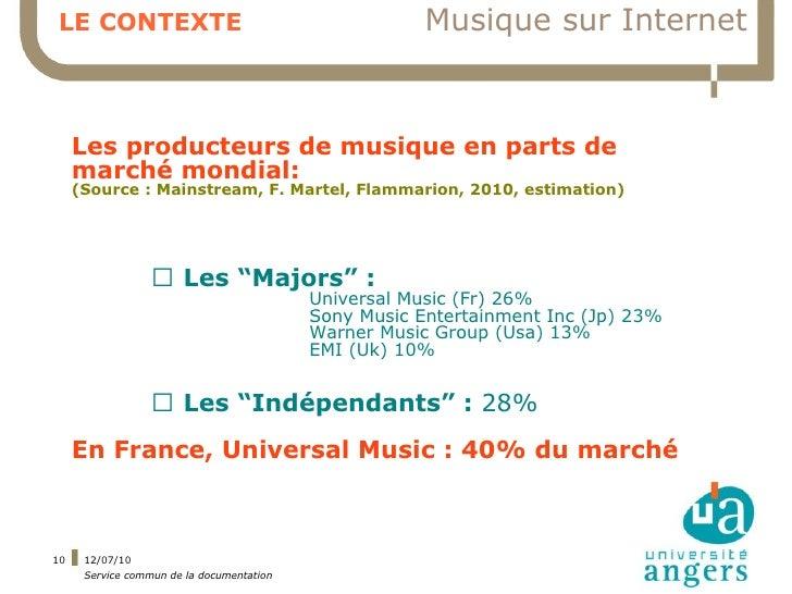 LE CONTEXTE                                            Musique sur Internet         Les producteurs de musique en parts de...