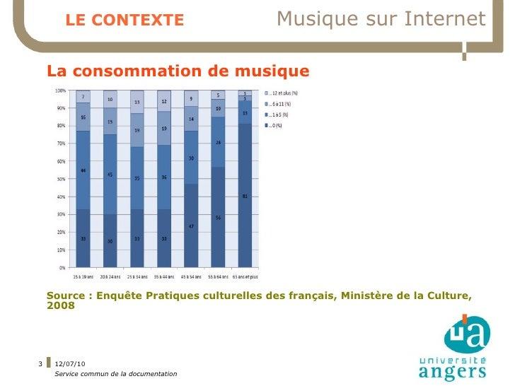 LE CONTEXTE                           Musique sur Internet      La consommation de musique         Source : Enquête Pratiq...