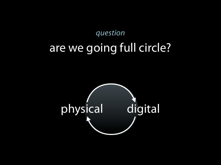 questionare we going full circle?  physical          digital