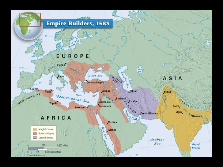 Was islam the motivation for ottoman empire expansion