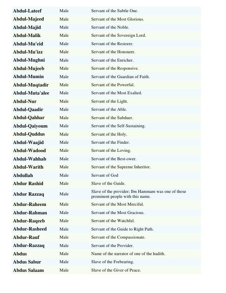 Muslim boys names & meanings list - by Sohail