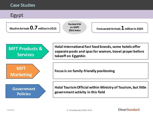 Japan Travel Guide For Muslim Visitor