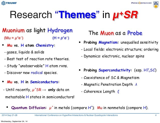 Mu in physics magnetism study