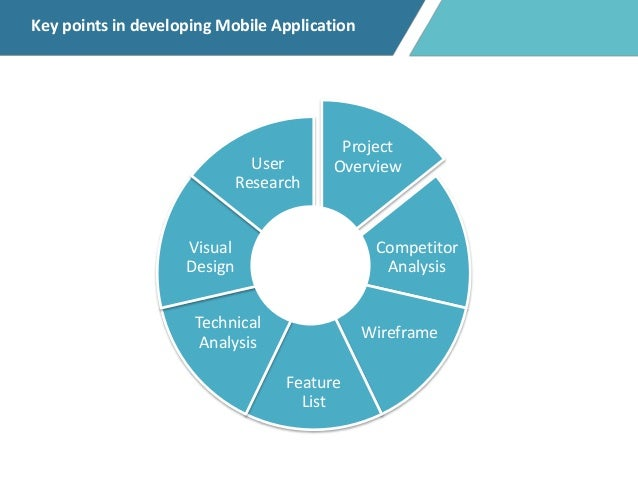 Important Features List in Mobile Application