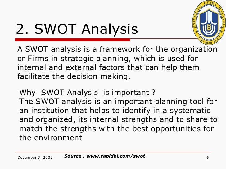 Importance of SWOT Analysis
