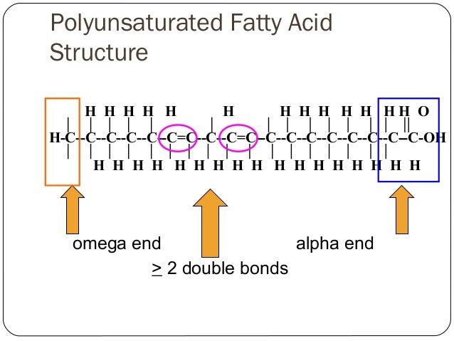 Short Chain Fatty Acids At Room Temperature