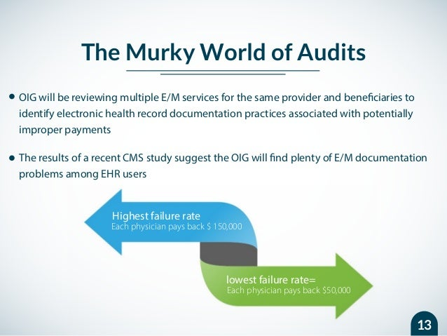 Must know secrets for easier ehr documentation ehr users highest failure rate each physician pays back 150000 lowest failure rate each physician pays back 50000 15 fandeluxe Gallery