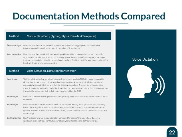 Must know secrets for easier ehr documentation best suited for voice dictation 24 fandeluxe Gallery
