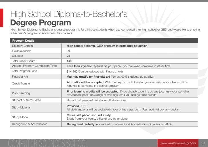 Achieve Success with MUST University's Computer Science Program!