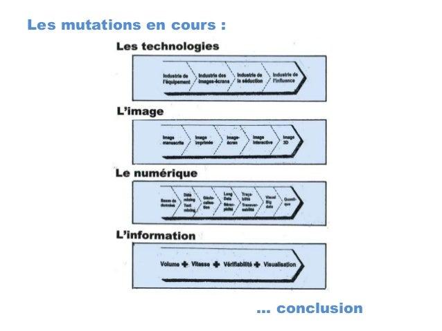 … conclusion Les mutations en cours :