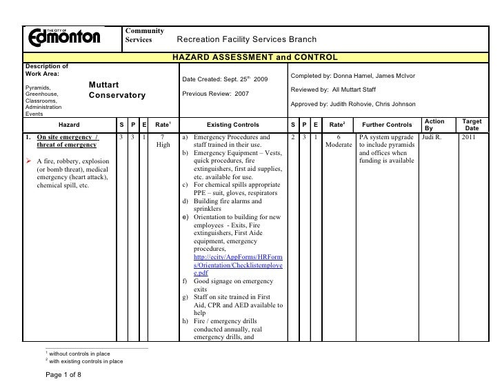 Risk Assessment Form Template. Muttart Hazard Assessment
