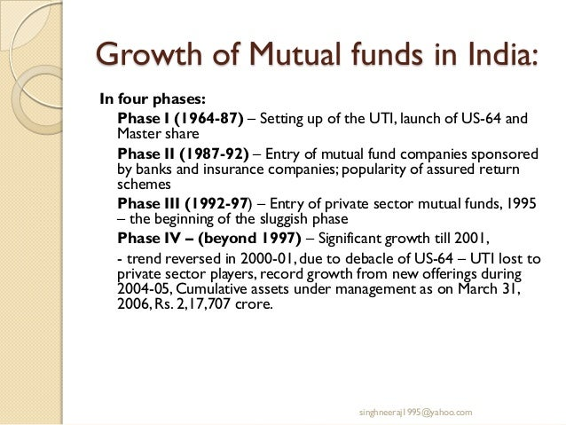 Mutual fund and investment strategy