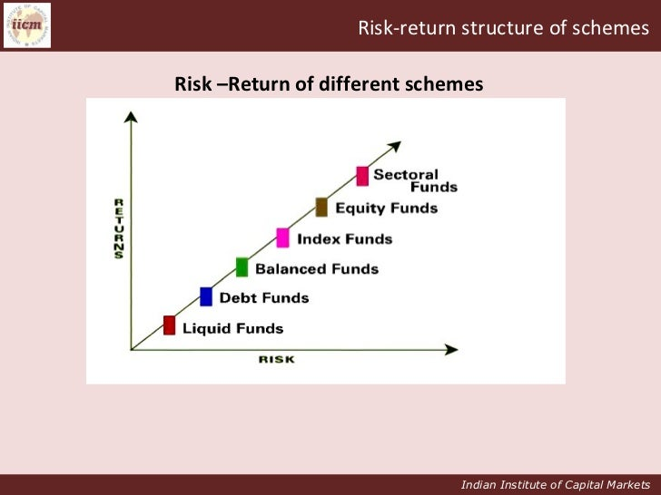how to avoid taxes on mutual funds