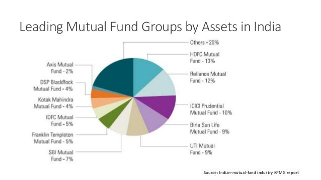 mutual funds indian scenario Mutual funds - find the most recent data information about category-wise number of schemes launched, sales and redemptions of mutual fund in india growth statistics details figures.