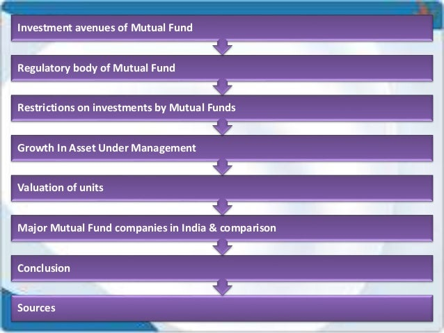 investment avenues in india essay Different investment avenues include share market, debentures or bonds, money market instruments, mutual funds, life insurance, real estate, etc.