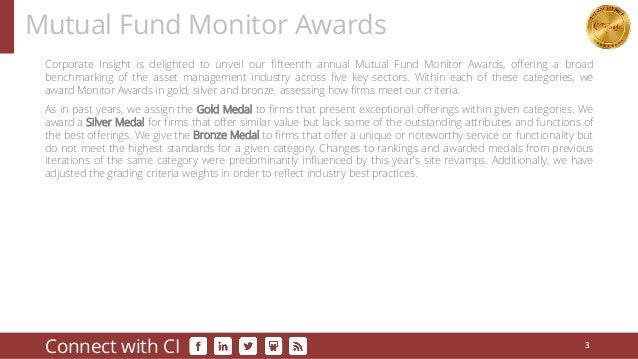 2016 Monitor Awards Gold Winners: Mutual Funds Slide 3