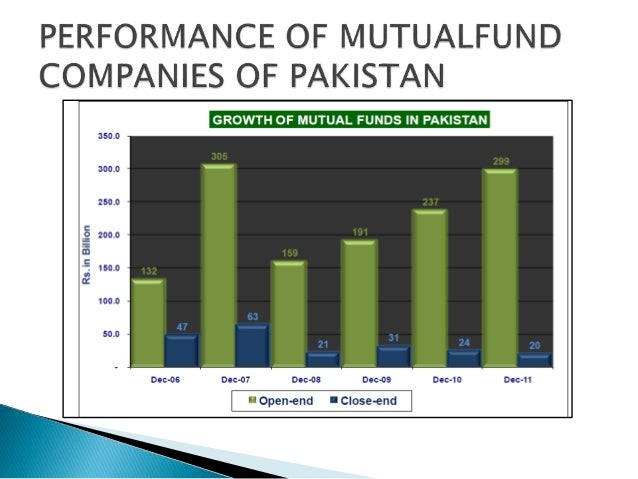 determinants of mutual fund growth in pakistan Equity mutual funds and fixed effect and random effect models have been applied  for estimation of determinants of mutual funds growth in pakistan the results.
