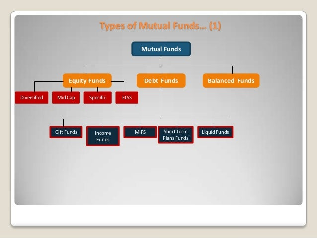 How do ETFs work?