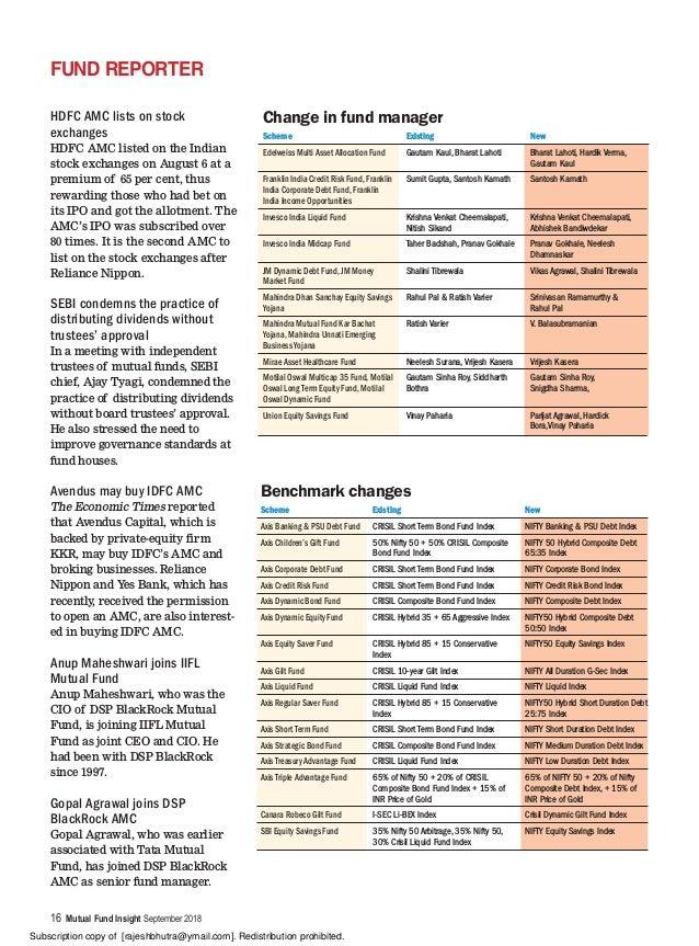 Mutual Fund Insight Magazine Pdf