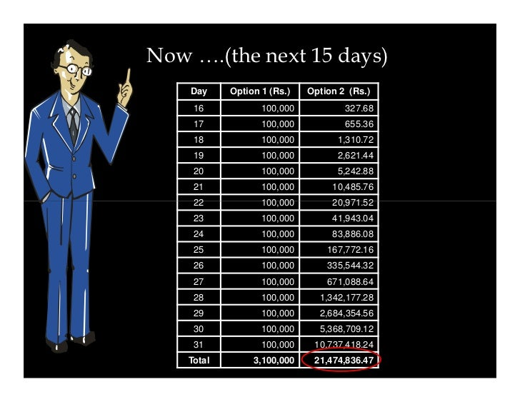 Astonished!!!!•   The businessman's son fell off his chair when at the end of the    calculation, he realized how big a fo...