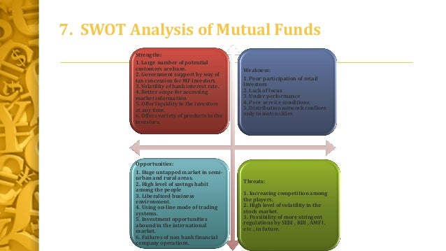 SWOT Analysis Of Mutual Funds