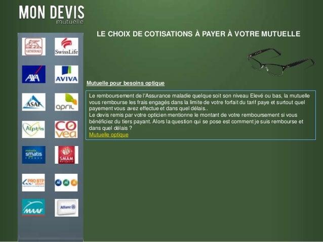 b5f0af687d883 LE CHOIX DE COTISATIONS À PAYER À VOTRE MUTUELLE