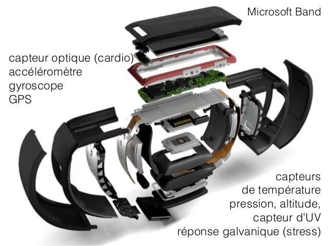 capteur optique (cardio) accéléromètre gyroscope GPS capteurs de température pression, altitude, capteur d'UV réponse galv...