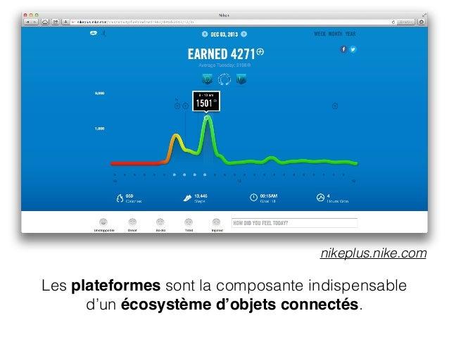 Les plateformes sont la composante indispensable d'un écosystème d'objets connectés. nikeplus.nike.com