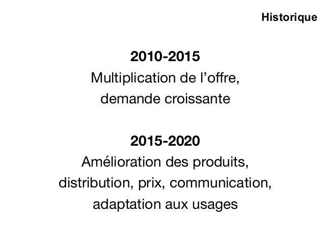 2010-2015 Multiplication de l'offre,  demande croissante  2015-2020 Amélioration des produits,   distribution, prix, commun...