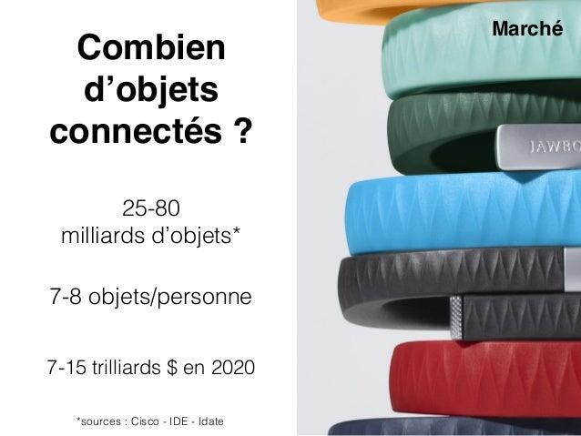 Combien d'objets connectés ? 25-80 milliards d'objets* 7-8 objets/personne 7-15 trilliards $ en 2020 *sources : Cisco - ID...