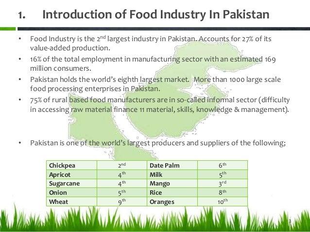 Beverages Industry in Pakistan - List of Beverages ...
