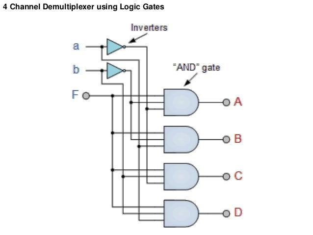 9  4 channel demultiplexer using logic