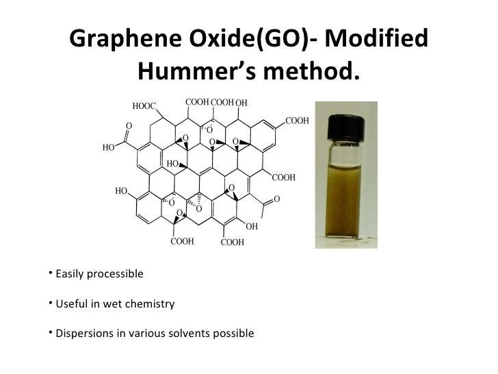 Graphene Oxide Tour Method