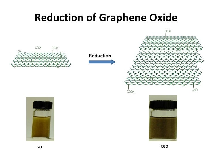 Graphene Oxide Synthesis Hummers Method Synthesis Of